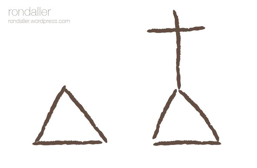 Gràfic amb un triangle i un triangle amb una creu al damunt.