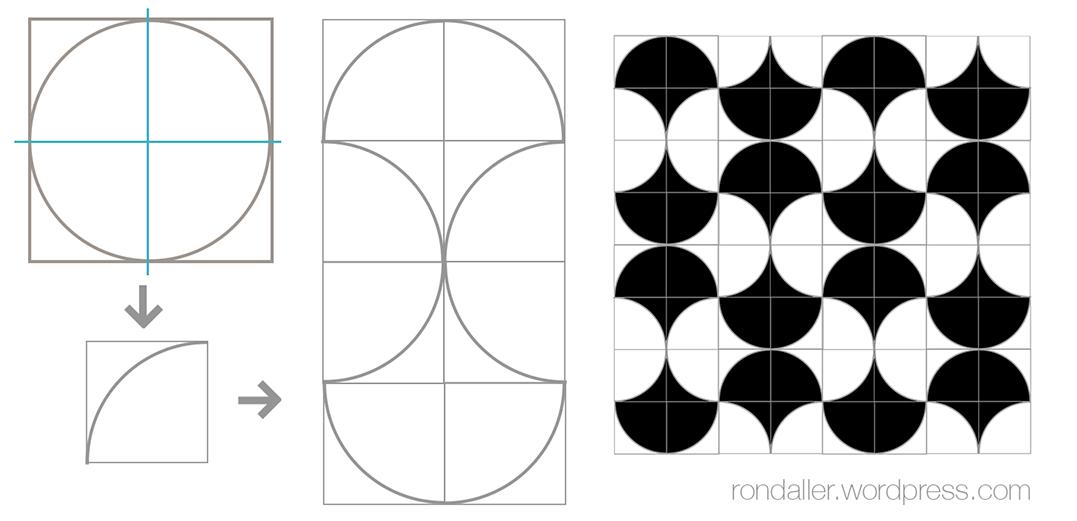 Gràfic amb la geometria del paviment de la plaça de la Vila de Vilanova i la Geltrú.