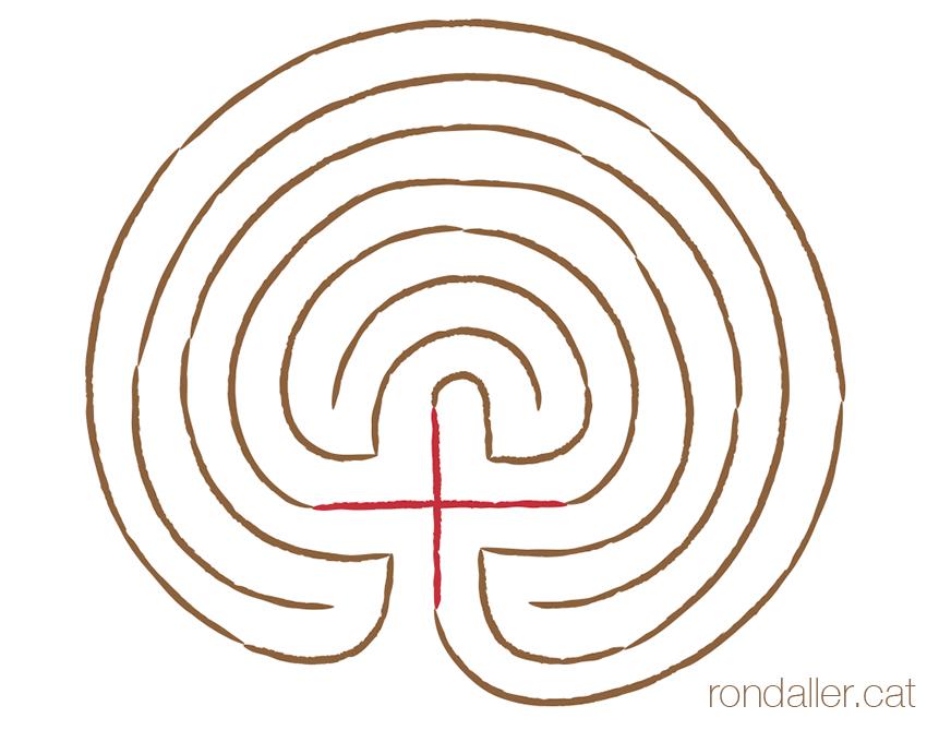 Esquema d'un típic laberint prehistòric on, a partir d'una creu es forma el passadís.